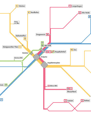 Wie Hannover Strecke machte